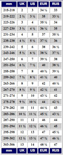 Tabel Ukuran Sepatu Us T Soalan