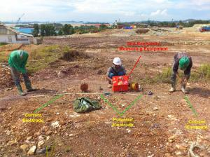 Soil Resistivity Test